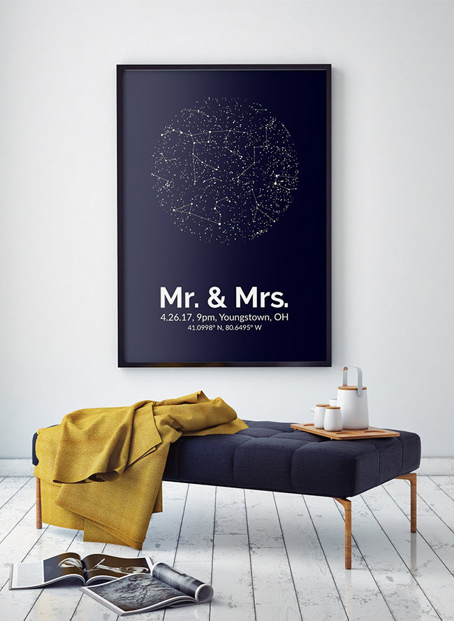 Affordable Wedding Presents